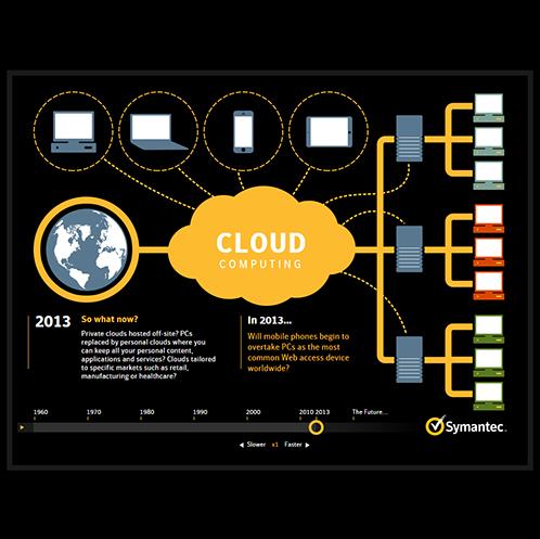cloud-main