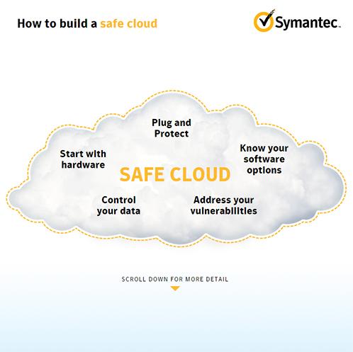 safe-cloud-main