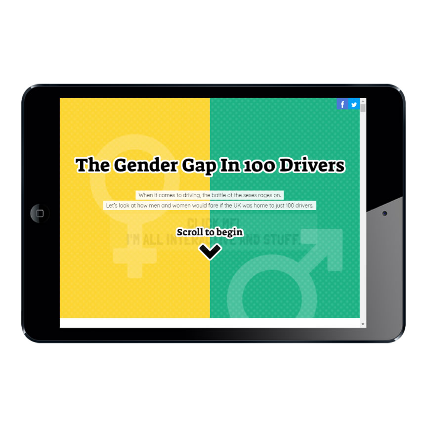 100 drivers – tablet